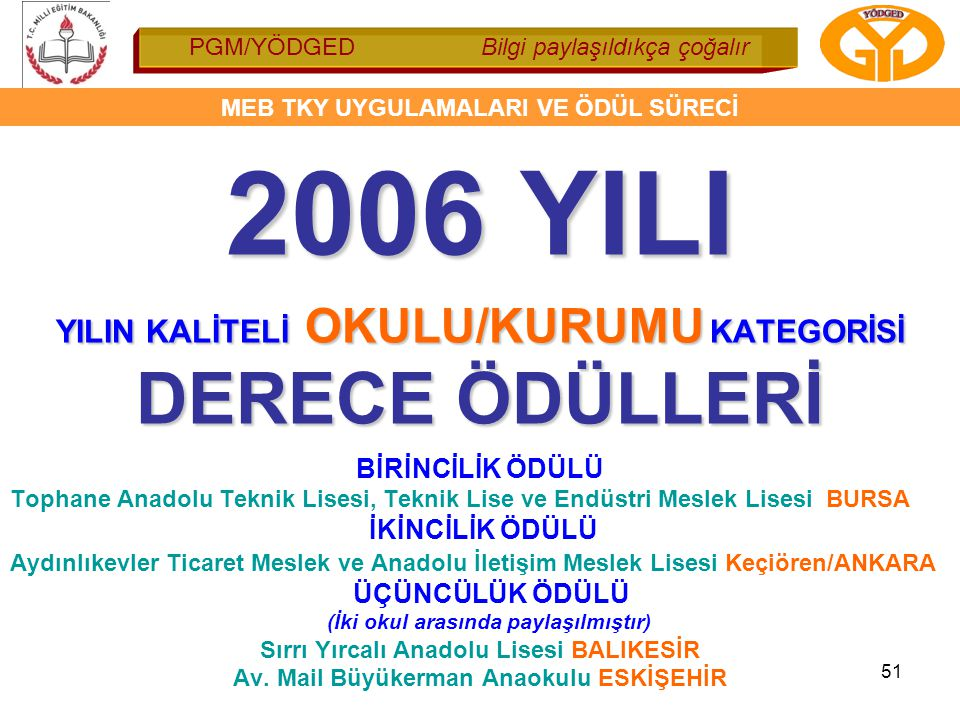 2006 YILI DERECE ÖDÜLLERİ YILIN KALİTELİ OKULU/KURUMU KATEGORİSİ