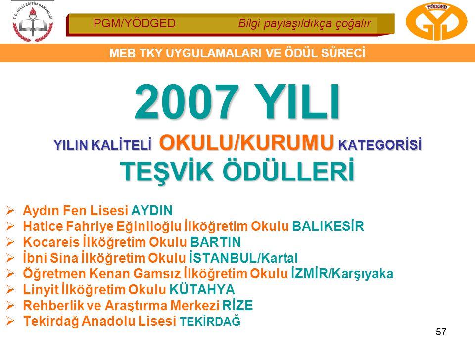 YILIN KALİTELİ OKULU/KURUMU KATEGORİSİ