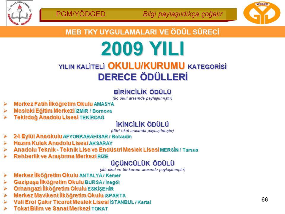 2009 YILI DERECE ÖDÜLLERİ YILIN KALİTELİ OKULU/KURUMU KATEGORİSİ