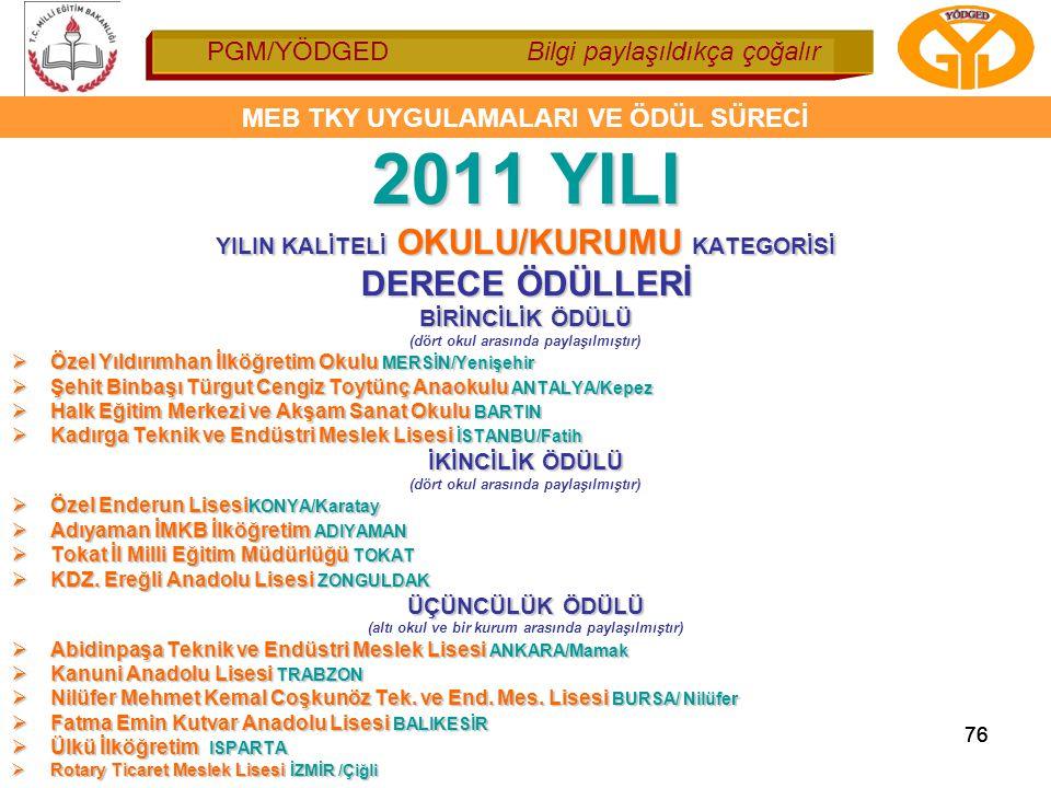 2011 YILI DERECE ÖDÜLLERİ YILIN KALİTELİ OKULU/KURUMU KATEGORİSİ
