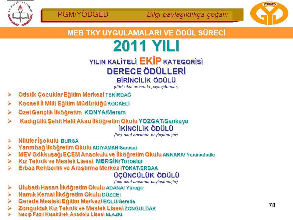 2011 YILI DERECE ÖDÜLLERİ YILIN KALİTELİ EKİP KATEGORİSİ