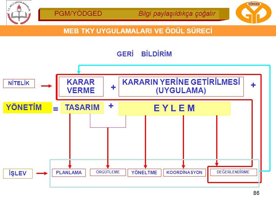 KARARIN YERİNE GETİRİLMESİ (UYGULAMA)