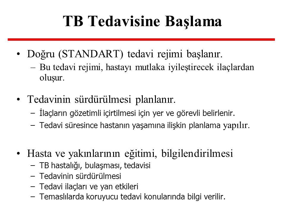 TB Tedavisine Başlama Doğru (STANDART) tedavi rejimi başlanır.