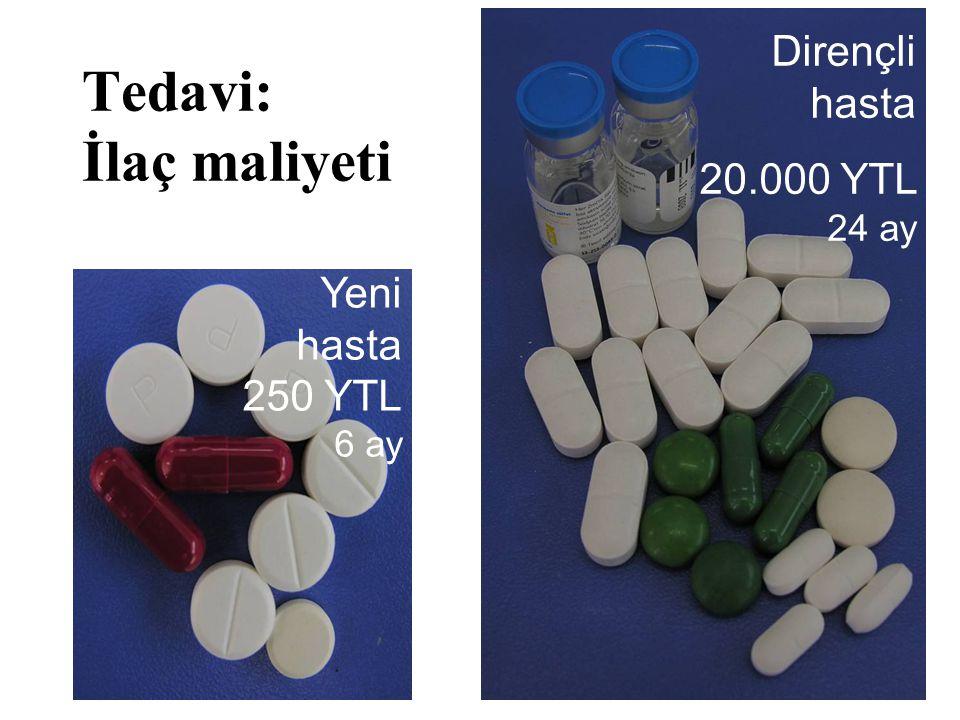 Tedavi: İlaç maliyeti Dirençli hasta 20.000 YTL 24 ay