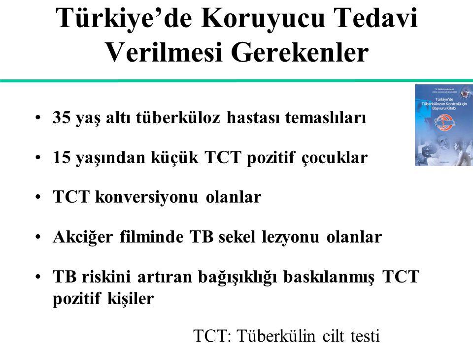 Türkiye'de Koruyucu Tedavi Verilmesi Gerekenler