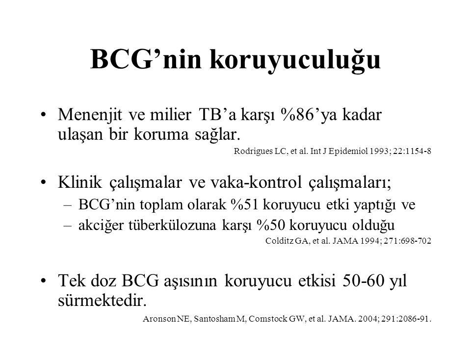 BCG'nin koruyuculuğu Menenjit ve milier TB'a karşı %86'ya kadar ulaşan bir koruma sağlar. Rodrigues LC, et al. Int J Epidemiol 1993; 22:1154-8.