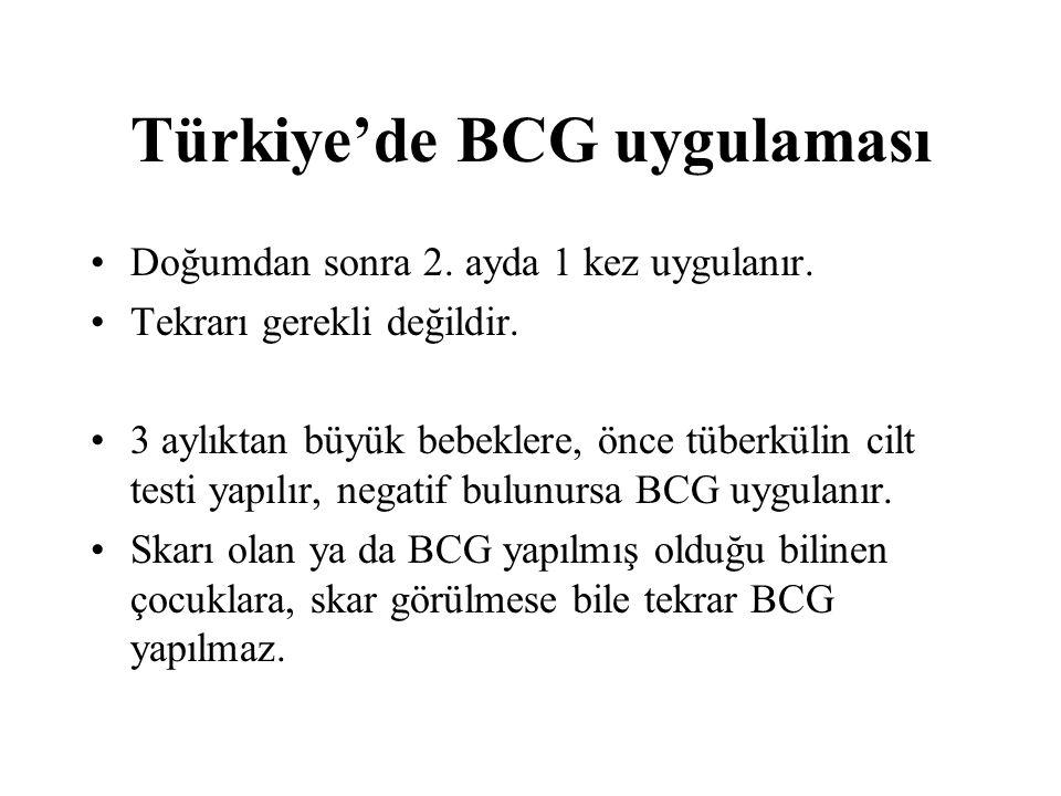 Türkiye'de BCG uygulaması