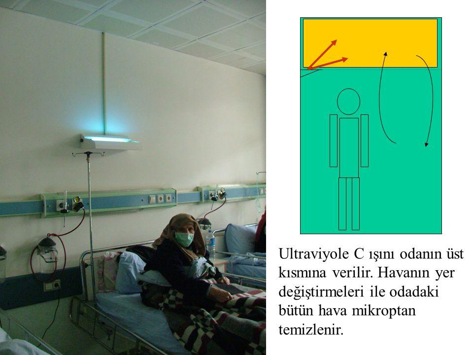 Ultraviyole C ışını odanın üst kısmına verilir
