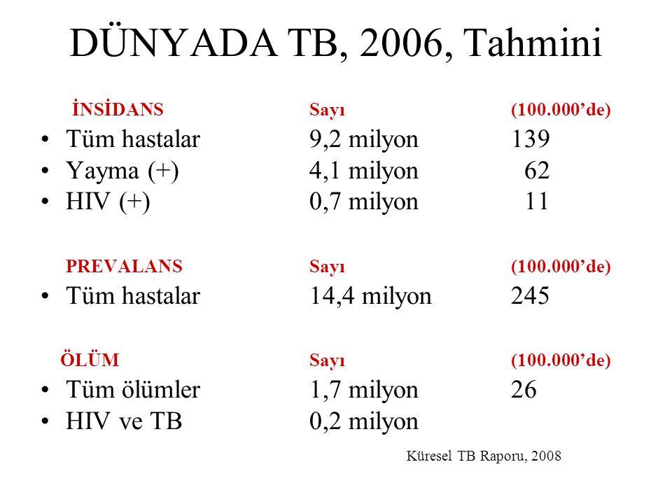 DÜNYADA TB, 2006, Tahmini İNSİDANS Sayı (100.000'de)