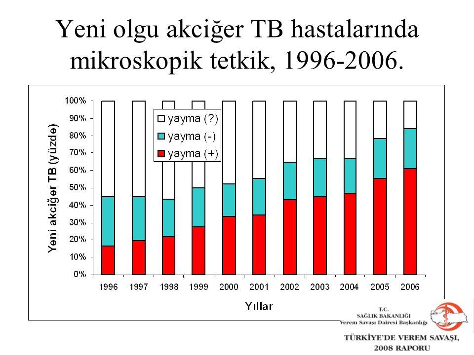 Yeni olgu akciğer TB hastalarında mikroskopik tetkik, 1996-2006.