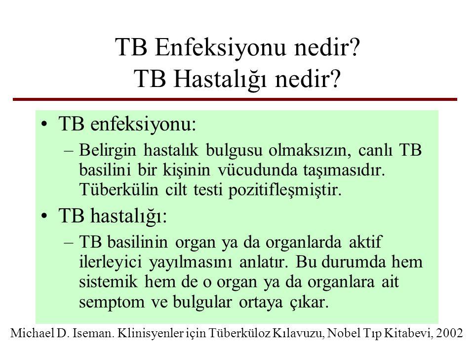 TB Enfeksiyonu nedir TB Hastalığı nedir