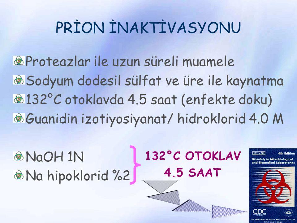 PRİON İNAKTİVASYONU Proteazlar ile uzun süreli muamele
