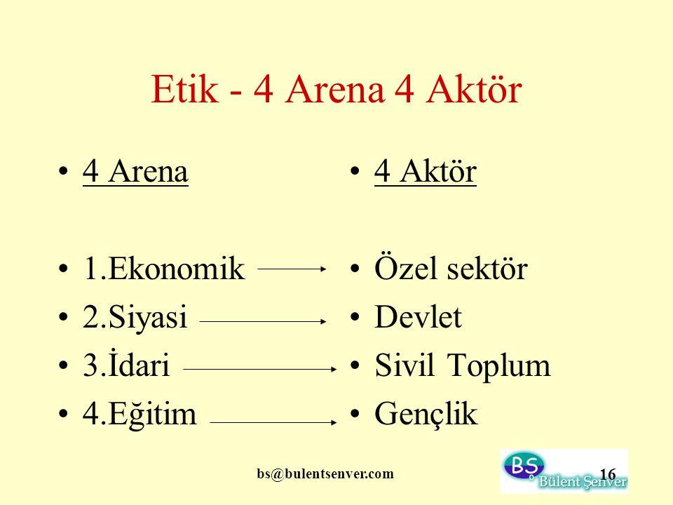 Etik - 4 Arena 4 Aktör 4 Arena 1.Ekonomik 2.Siyasi 3.İdari 4.Eğitim