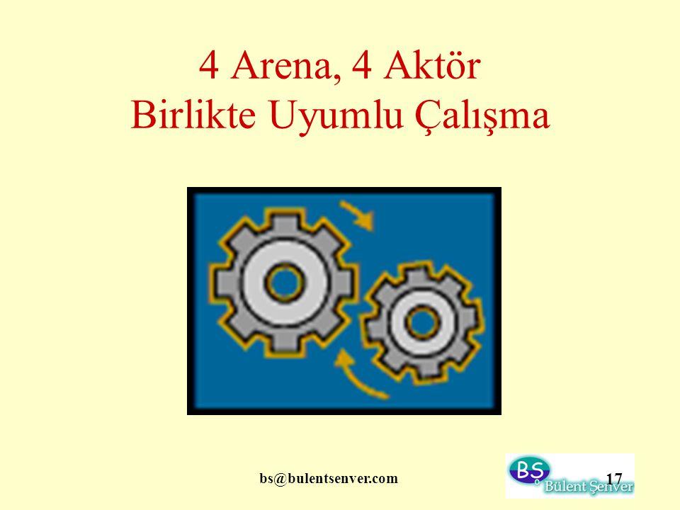 4 Arena, 4 Aktör Birlikte Uyumlu Çalışma