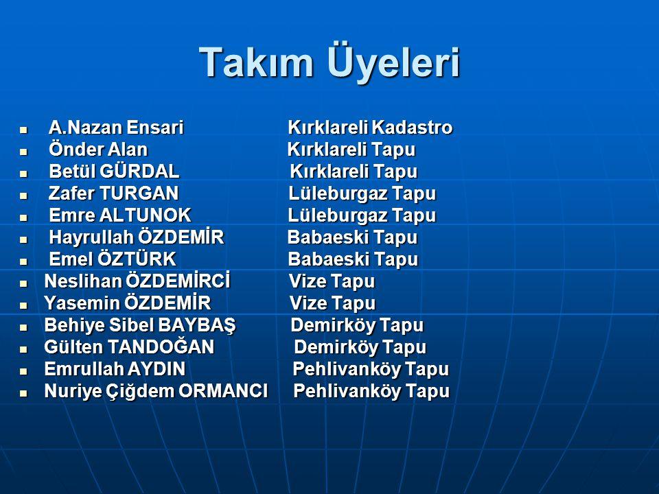 Takım Üyeleri A.Nazan Ensari Kırklareli Kadastro