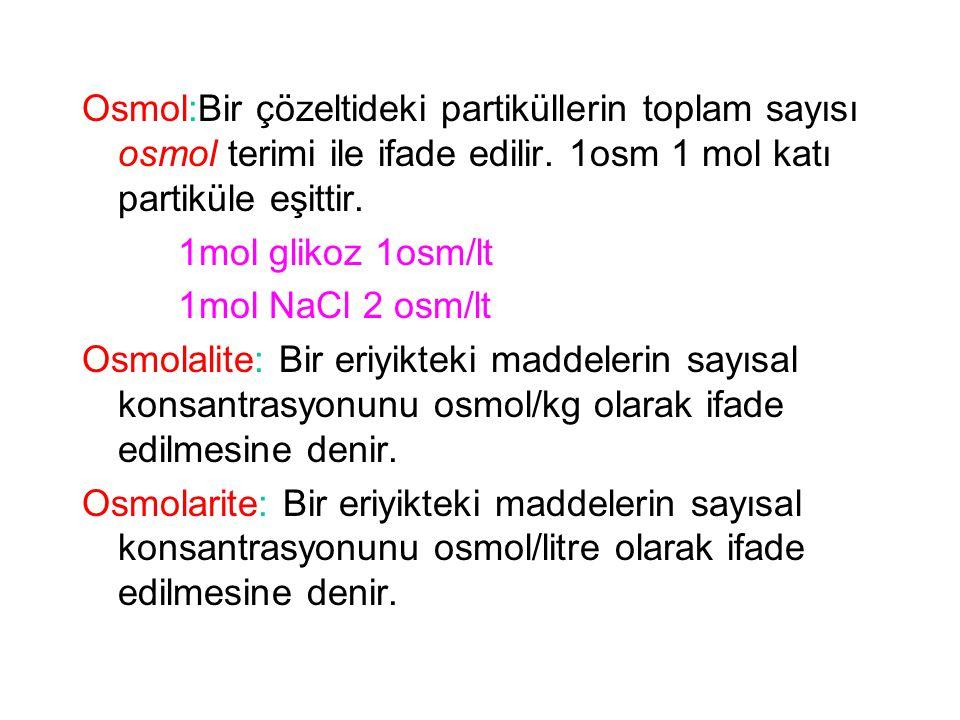 Osmol:Bir çözeltideki partiküllerin toplam sayısı osmol terimi ile ifade edilir. 1osm 1 mol katı partiküle eşittir.