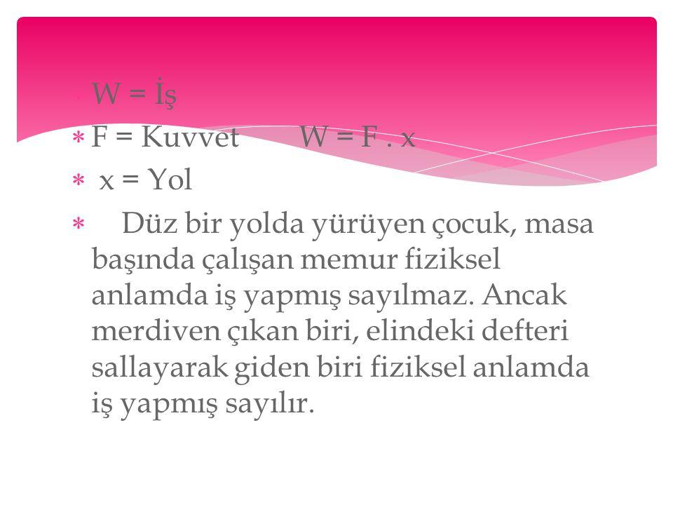 W = İş F = Kuvvet W = F . x. x = Yol.