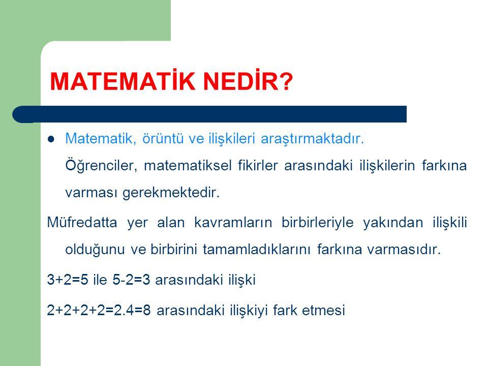 MATEMATİK NEDİR Matematik, örüntü ve ilişkileri araştırmaktadır.