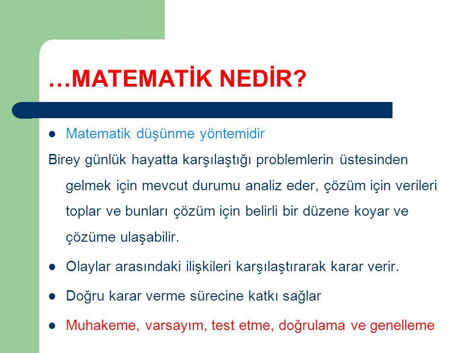 …MATEMATİK NEDİR Matematik düşünme yöntemidir