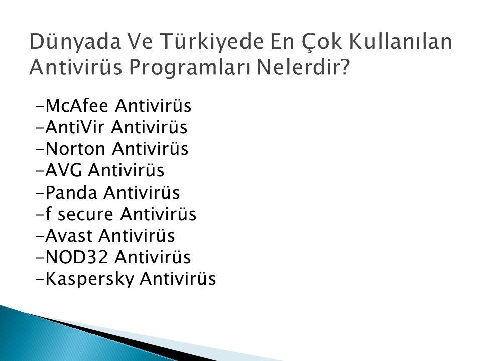 Dünyada Ve Türkiyede En Çok Kullanılan Antivirüs Programları Nelerdir