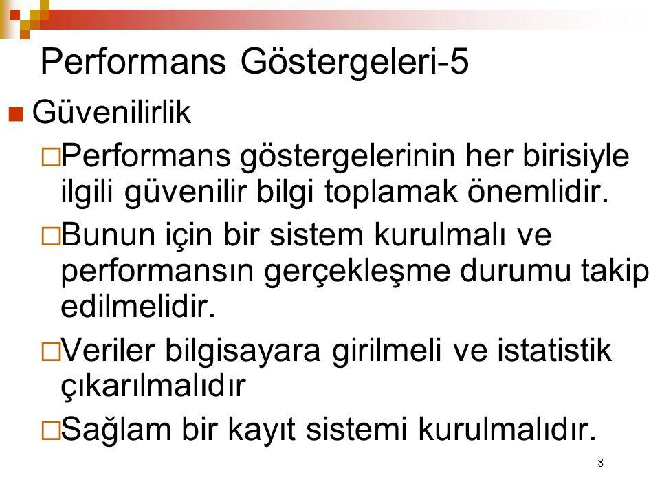 Performans Göstergeleri-5