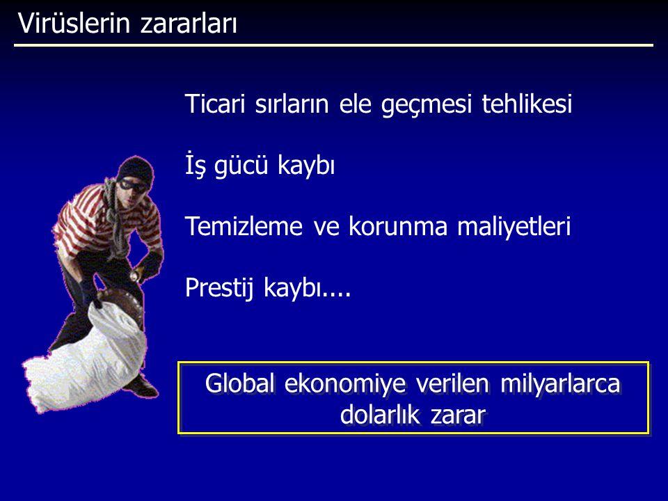 Global ekonomiye verilen milyarlarca