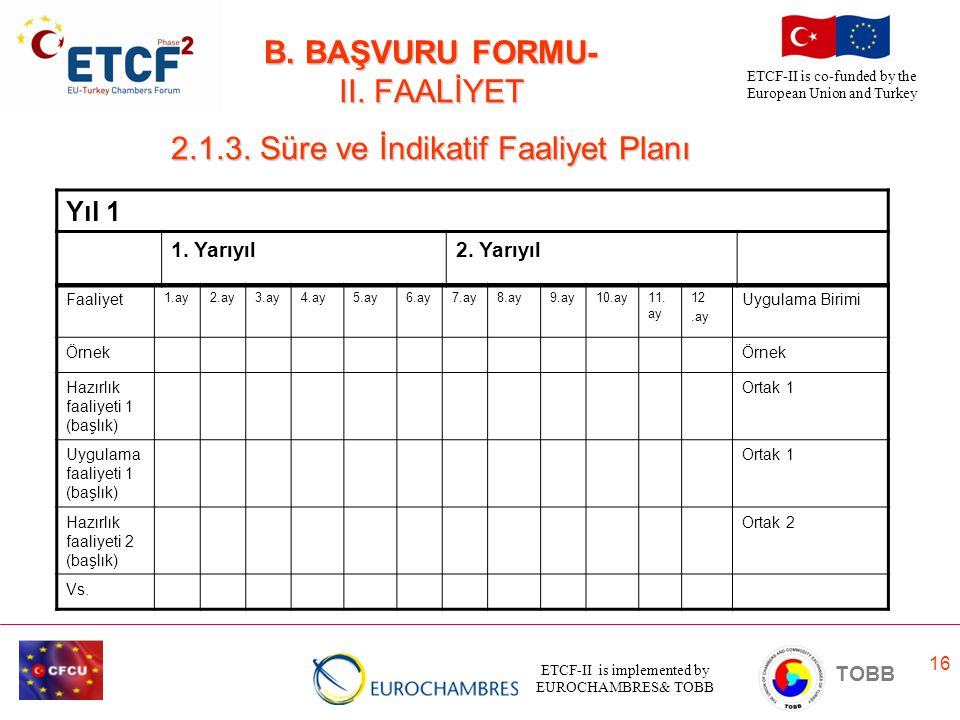 B. BAŞVURU FORMU- II. FAALİYET 2.1.3. Süre ve İndikatif Faaliyet Planı
