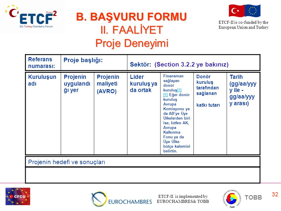B. BAŞVURU FORMU II. FAALİYET Proje Deneyimi