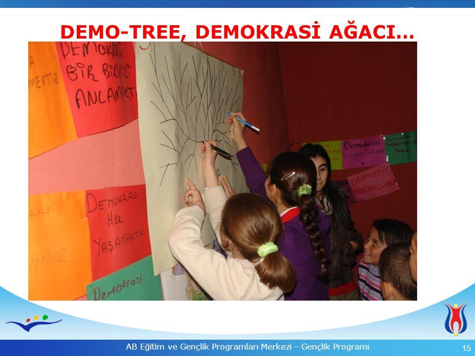 DEMO-TREE, DEMOKRASİ AĞACI…