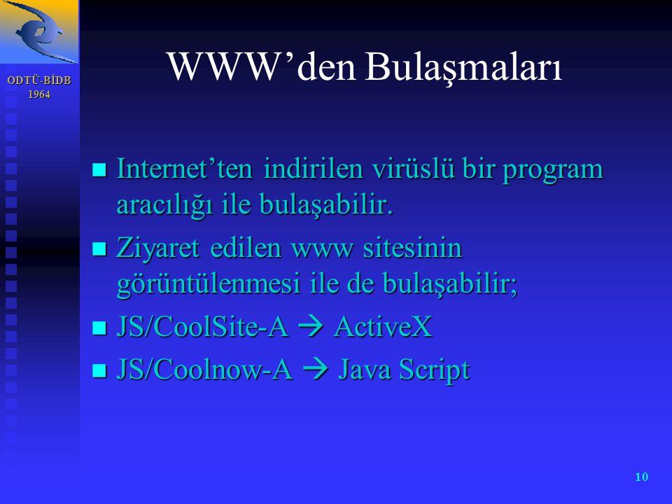 WWW'den Bulaşmaları ODTÜ-BİDB. 1964. Internet'ten indirilen virüslü bir program aracılığı ile bulaşabilir.