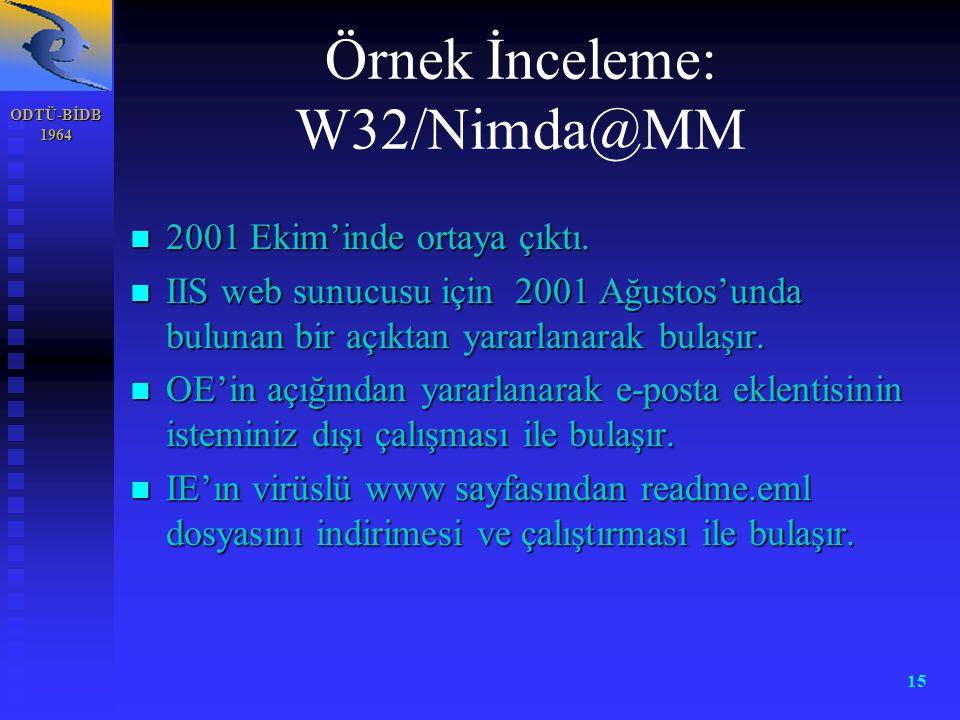 Örnek İnceleme: W32/Nimda@MM