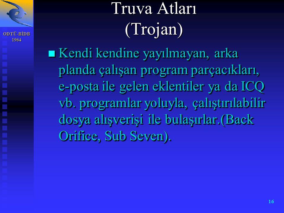 Truva Atları (Trojan) ODTÜ-BİDB. 1964.
