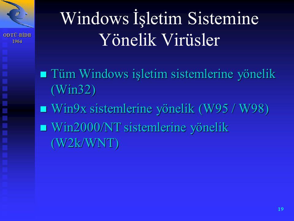 Windows İşletim Sistemine Yönelik Virüsler
