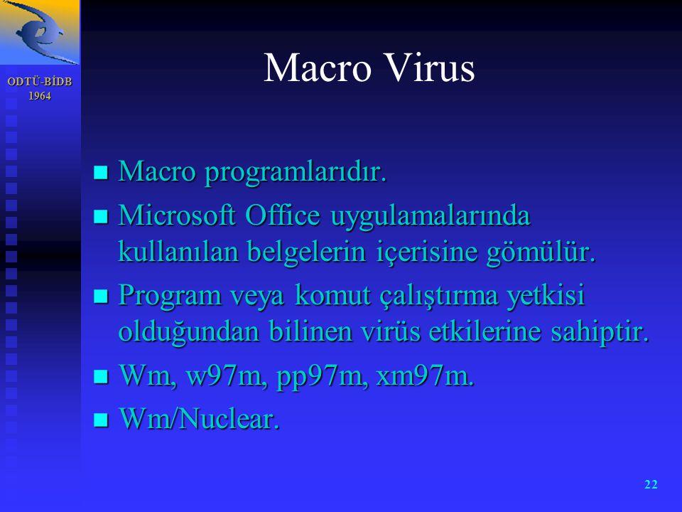 Macro Virus Macro programlarıdır.