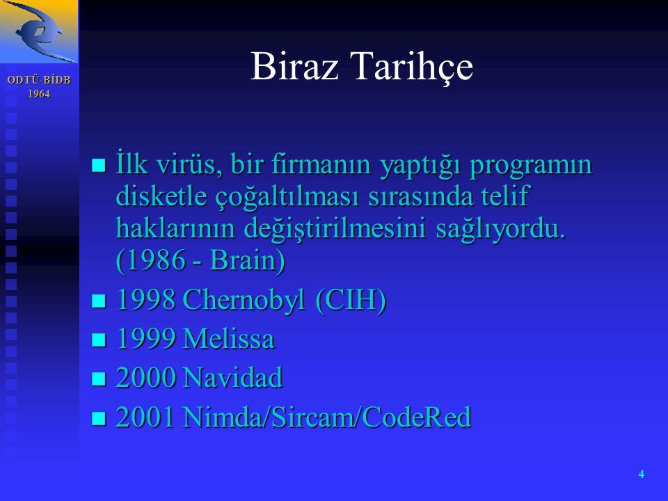 Biraz Tarihçe ODTÜ-BİDB. 1964.