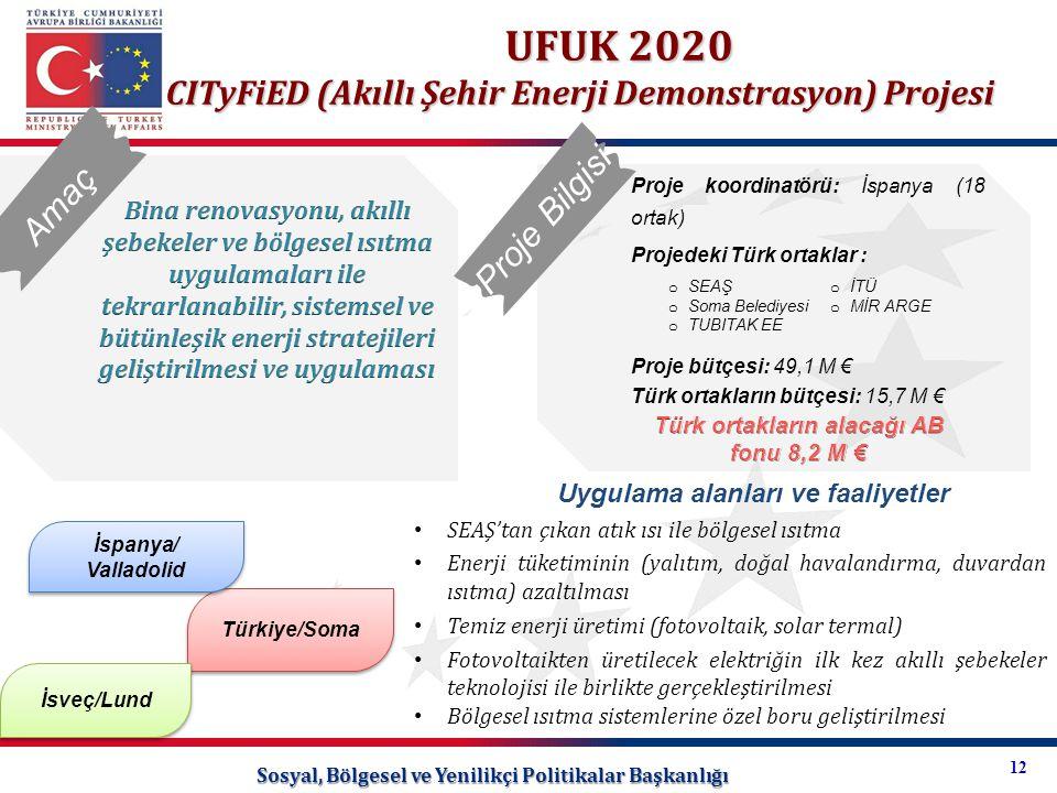 UFUK 2020 CITyFiED (Akıllı Şehir Enerji Demonstrasyon) Projesi