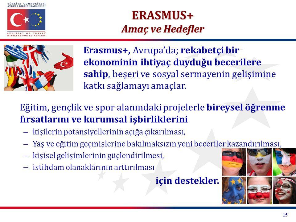 ERASMUS+ Amaç ve Hedefler