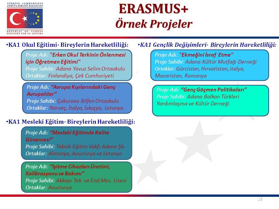 ERASMUS+ Örnek Projeler