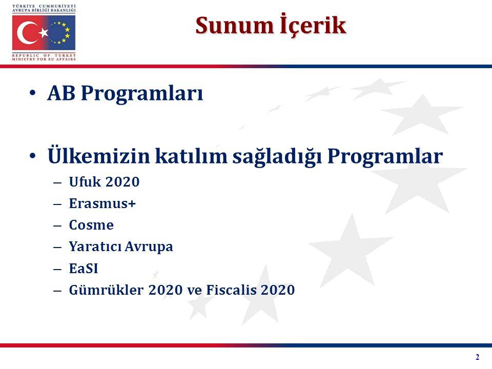Sunum İçerik AB Programları Ülkemizin katılım sağladığı Programlar