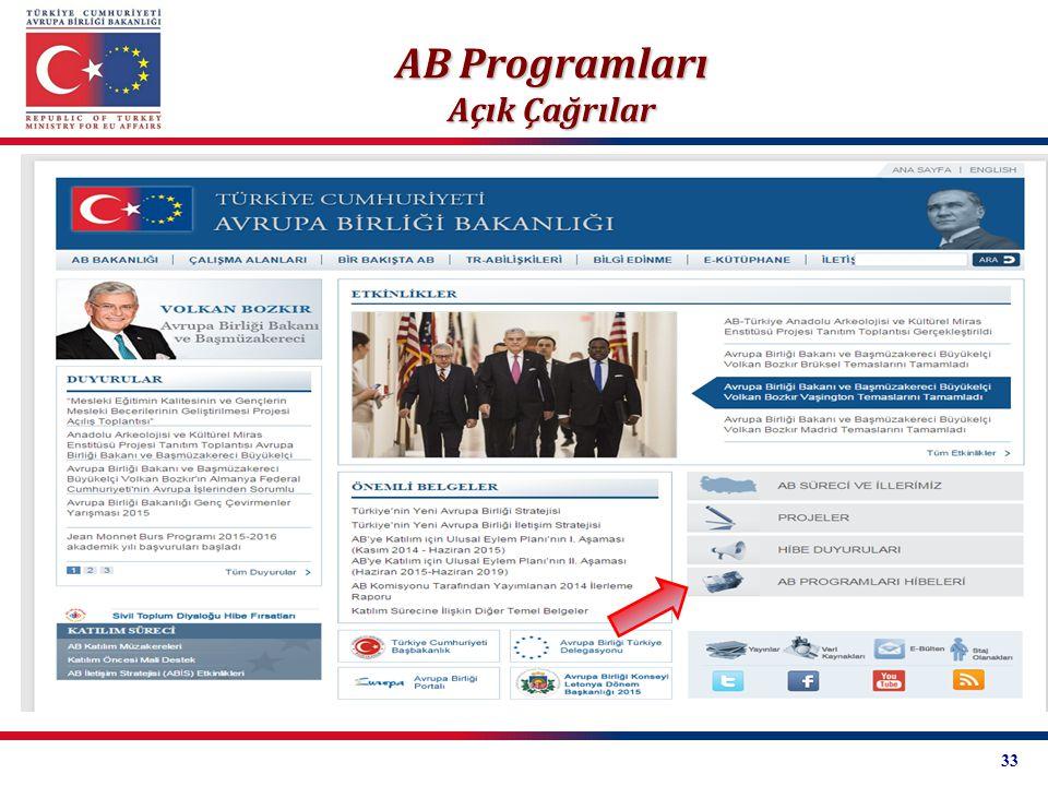 AB Programları Açık Çağrılar