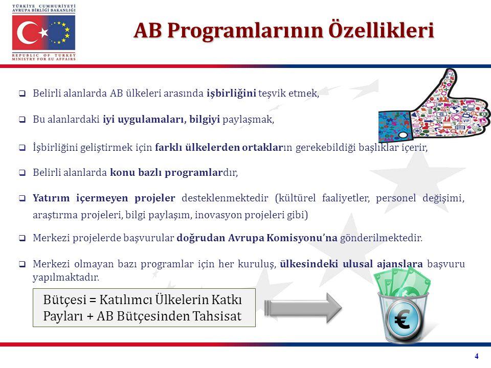 AB Programlarının Özellikleri