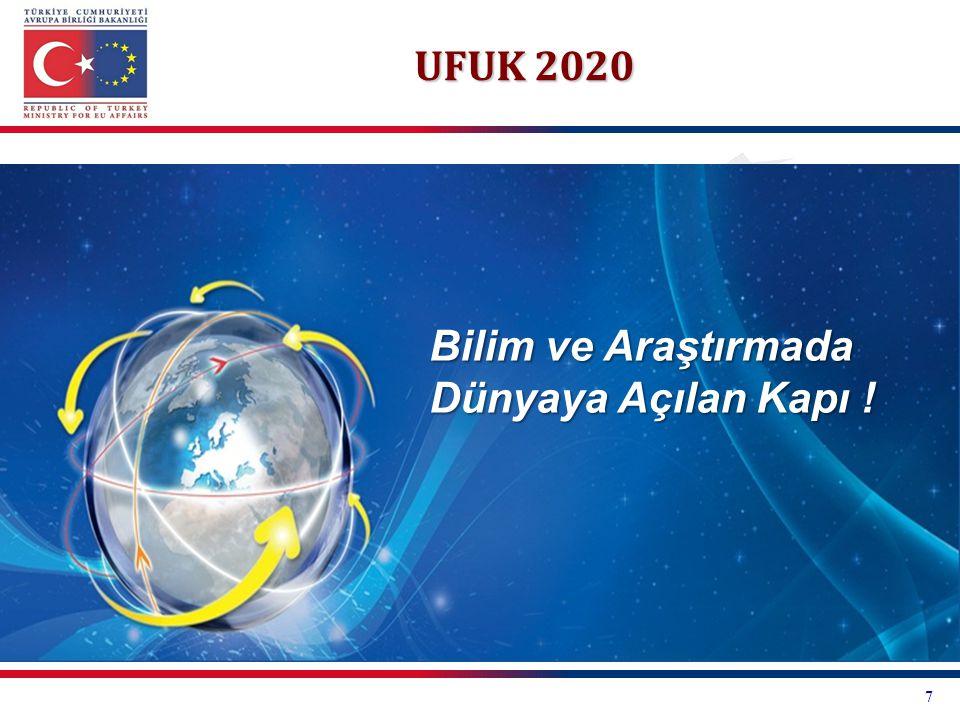 UFUK 2020 Bilim ve Araştırmada Dünyaya Açılan Kapı !