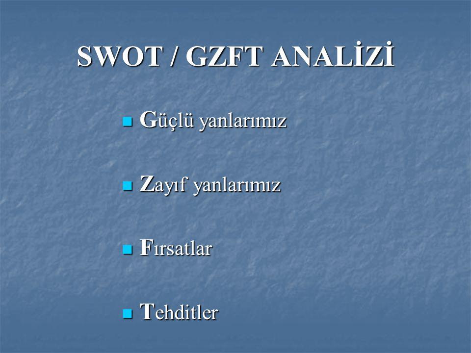 SWOT / GZFT ANALİZİ Güçlü yanlarımız Zayıf yanlarımız Fırsatlar