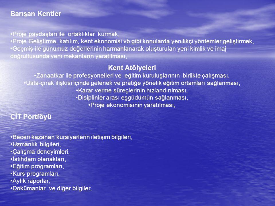 Barışan Kentler Kent Atölyeleri ÇİT Portföyü