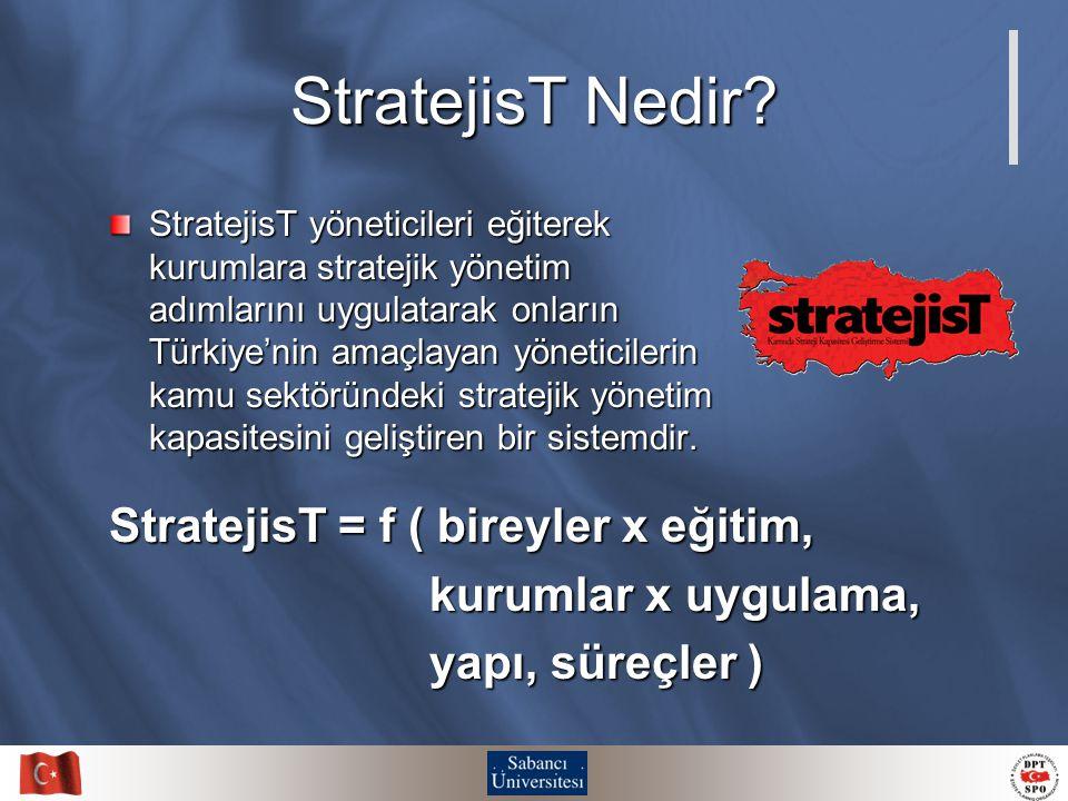 StratejisT Nedir StratejisT = f ( bireyler x eğitim,