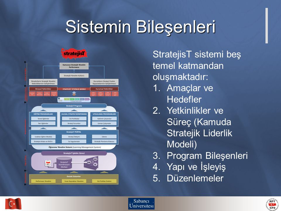 Sistemin Bileşenleri StratejisT sistemi beş temel katmandan oluşmaktadır: Amaçlar ve Hedefler.