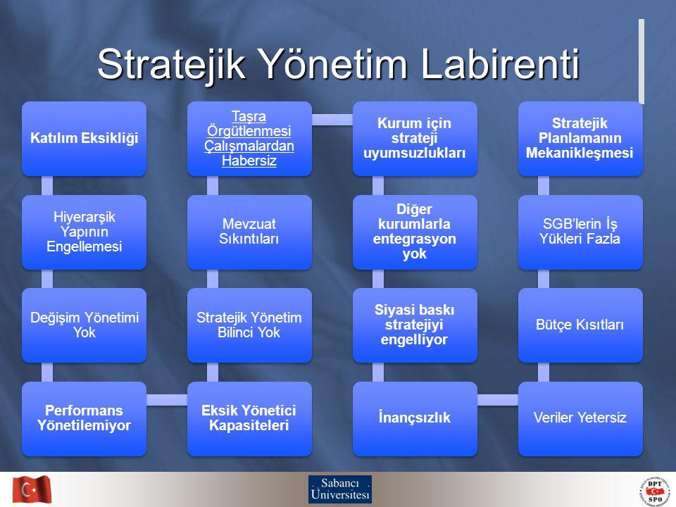 Stratejik Yönetim Labirenti