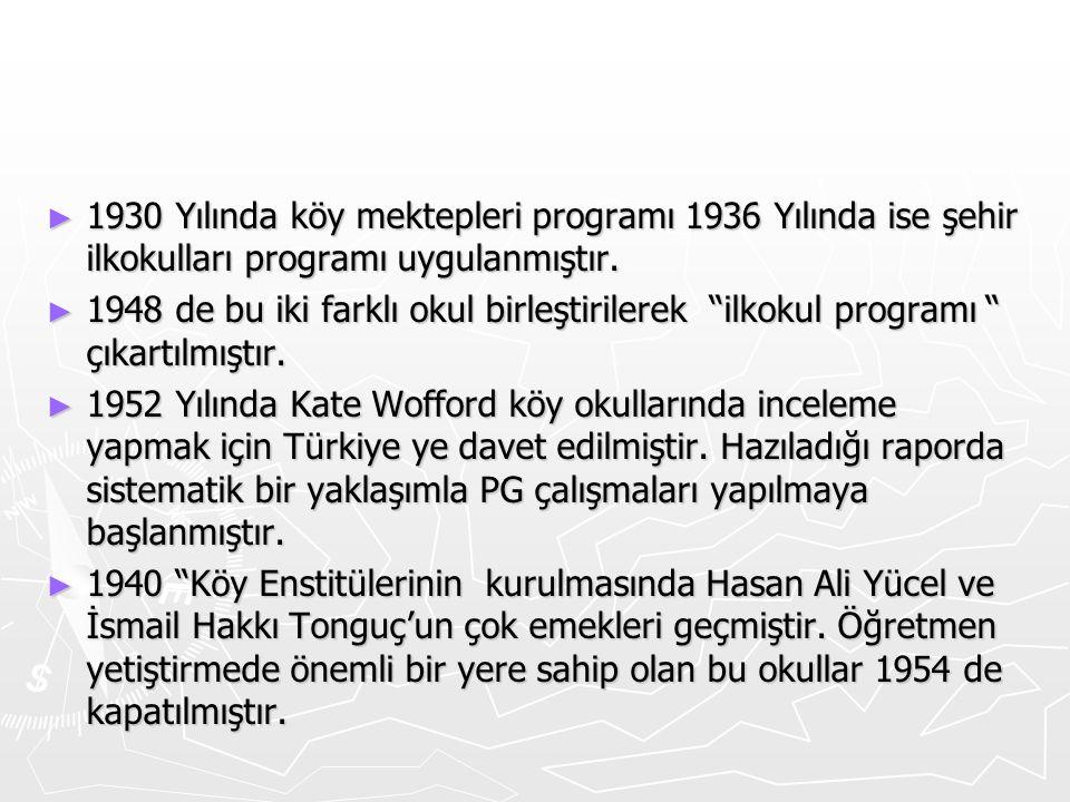 1930 Yılında köy mektepleri programı 1936 Yılında ise şehir ilkokulları programı uygulanmıştır.