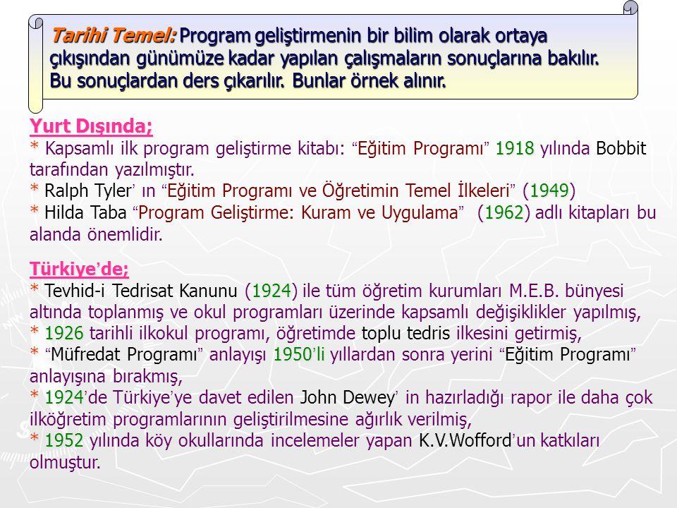Tarihi Temel: Program geliştirmenin bir bilim olarak ortaya