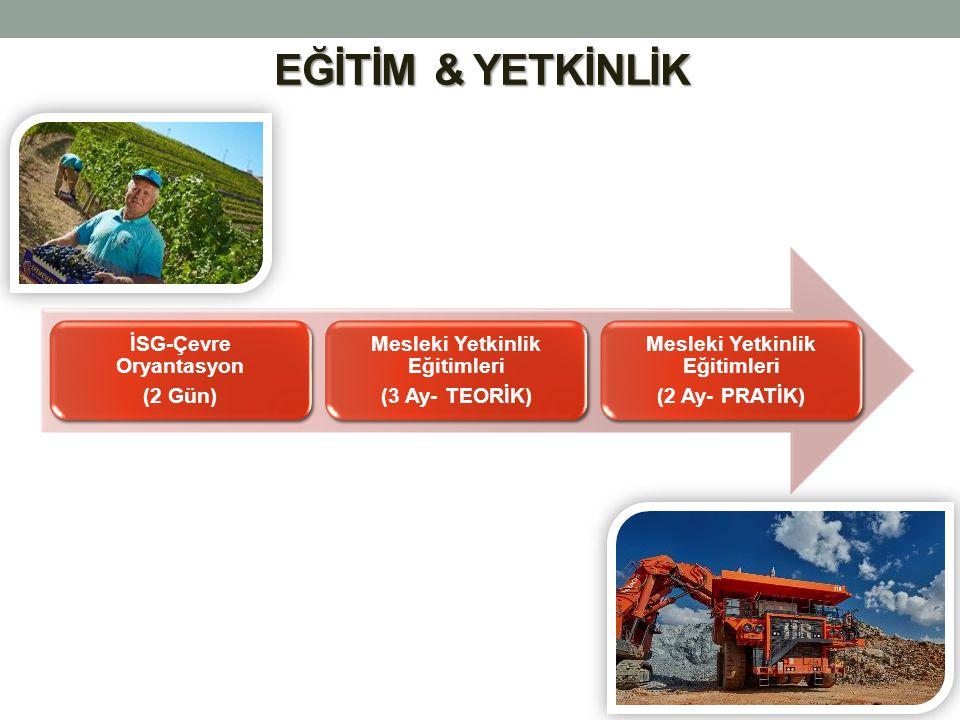 İSG-Çevre Oryantasyon Mesleki Yetkinlik Eğitimleri